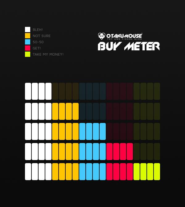 "OtakuPro™ ""Buy Meter"" (2)"
